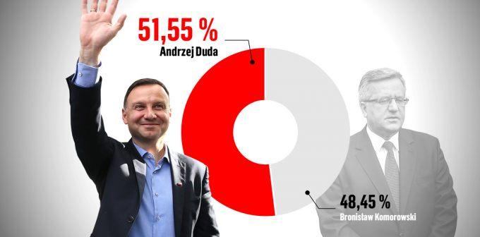 polen-präsidentschaftswahl-2015