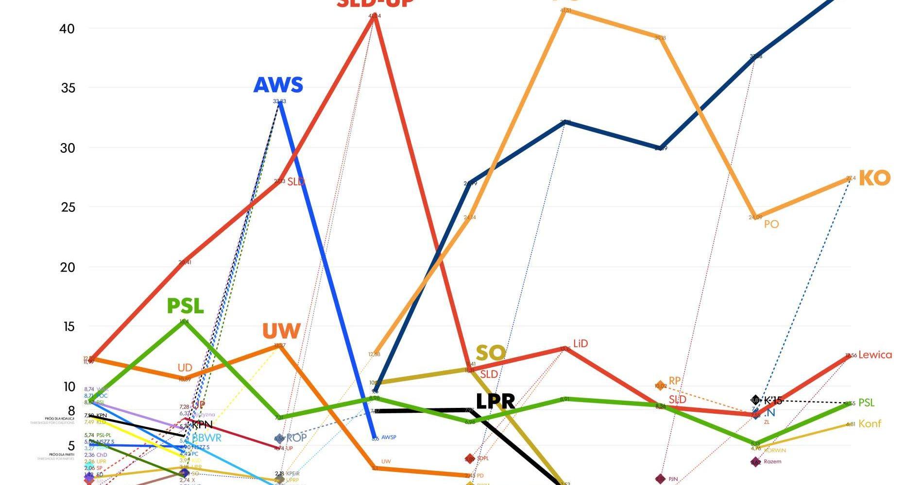 parlamentswahlen-polen